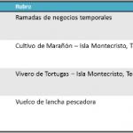 may0415_medios_vida