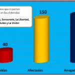 may0415_viviendas