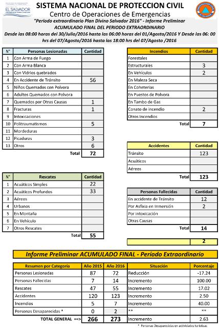 Ago16_acu_final_extra